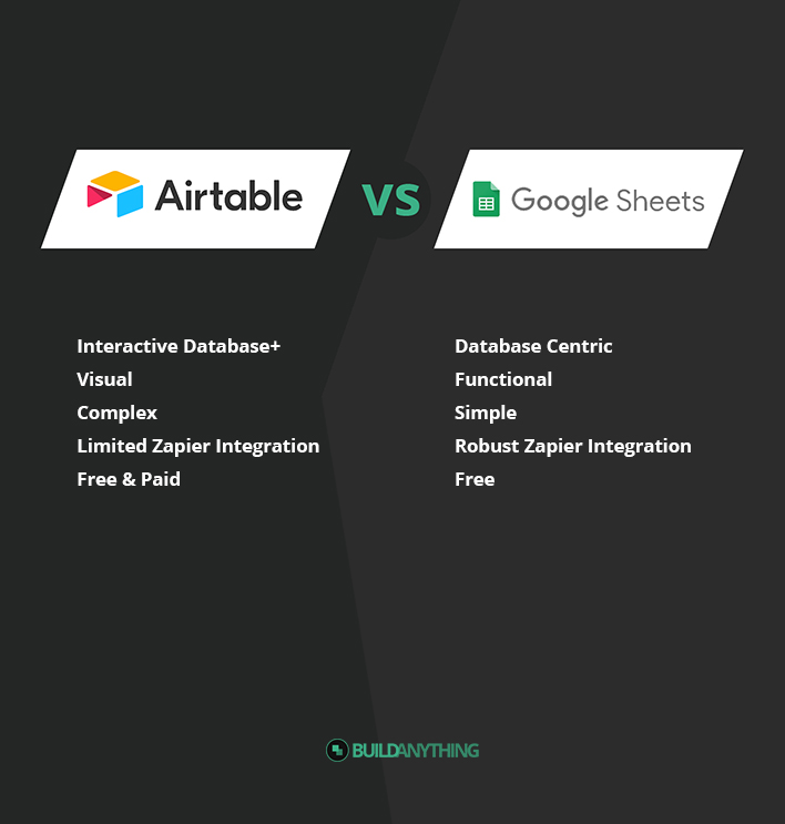 Airtable-vs-Google-Sheets-Comparison
