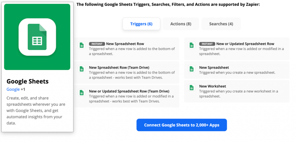 Google Sheets Zapier Integration