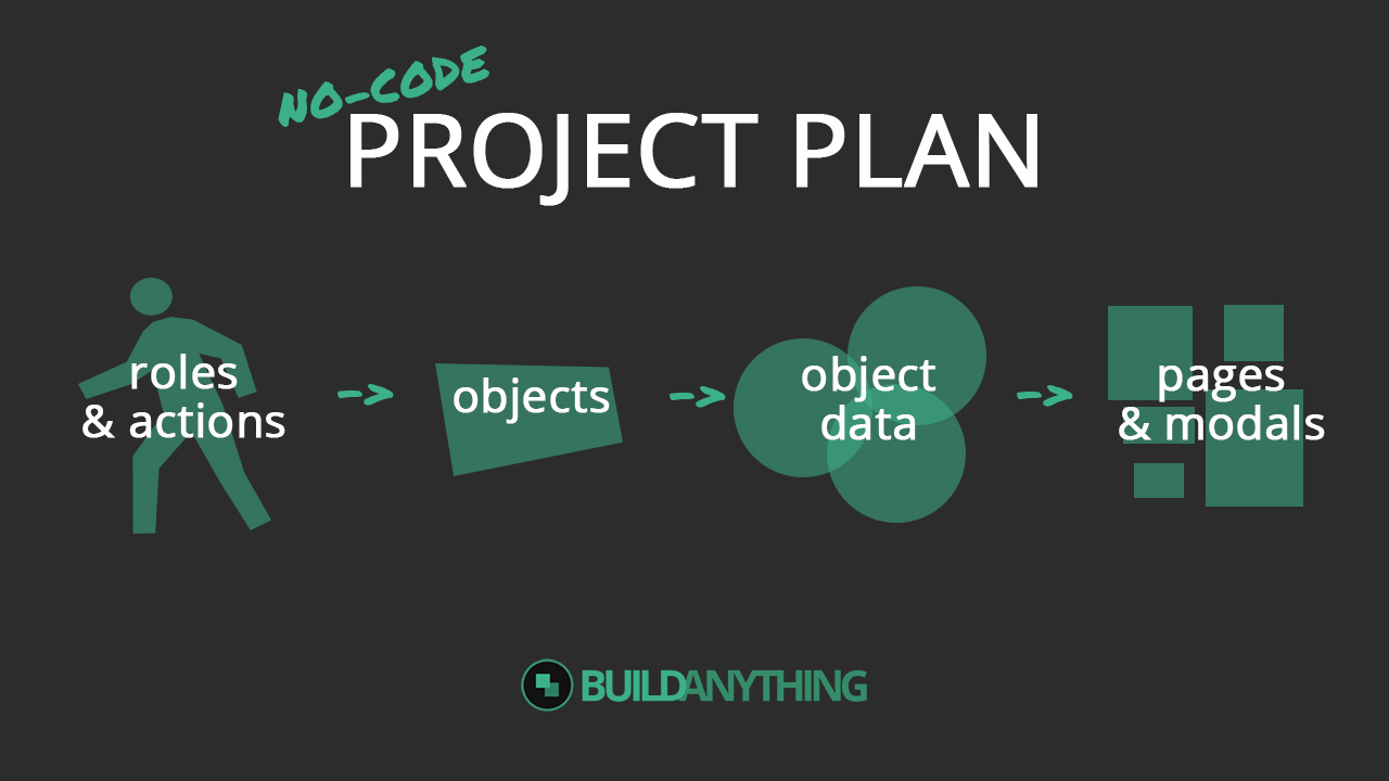 No-code-project-plan